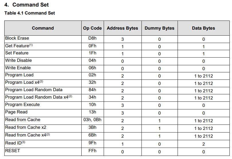 command_set